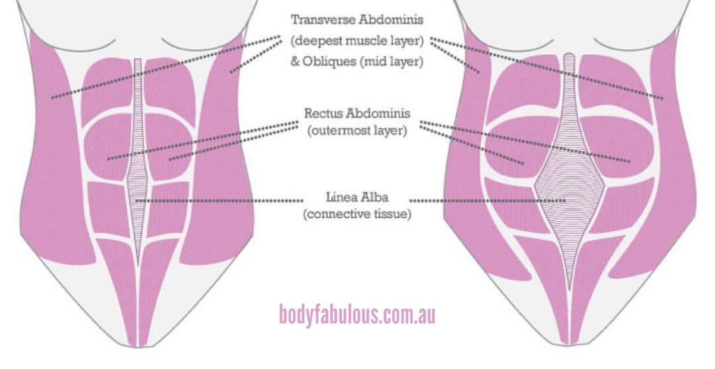 core_muscles_pregnancy